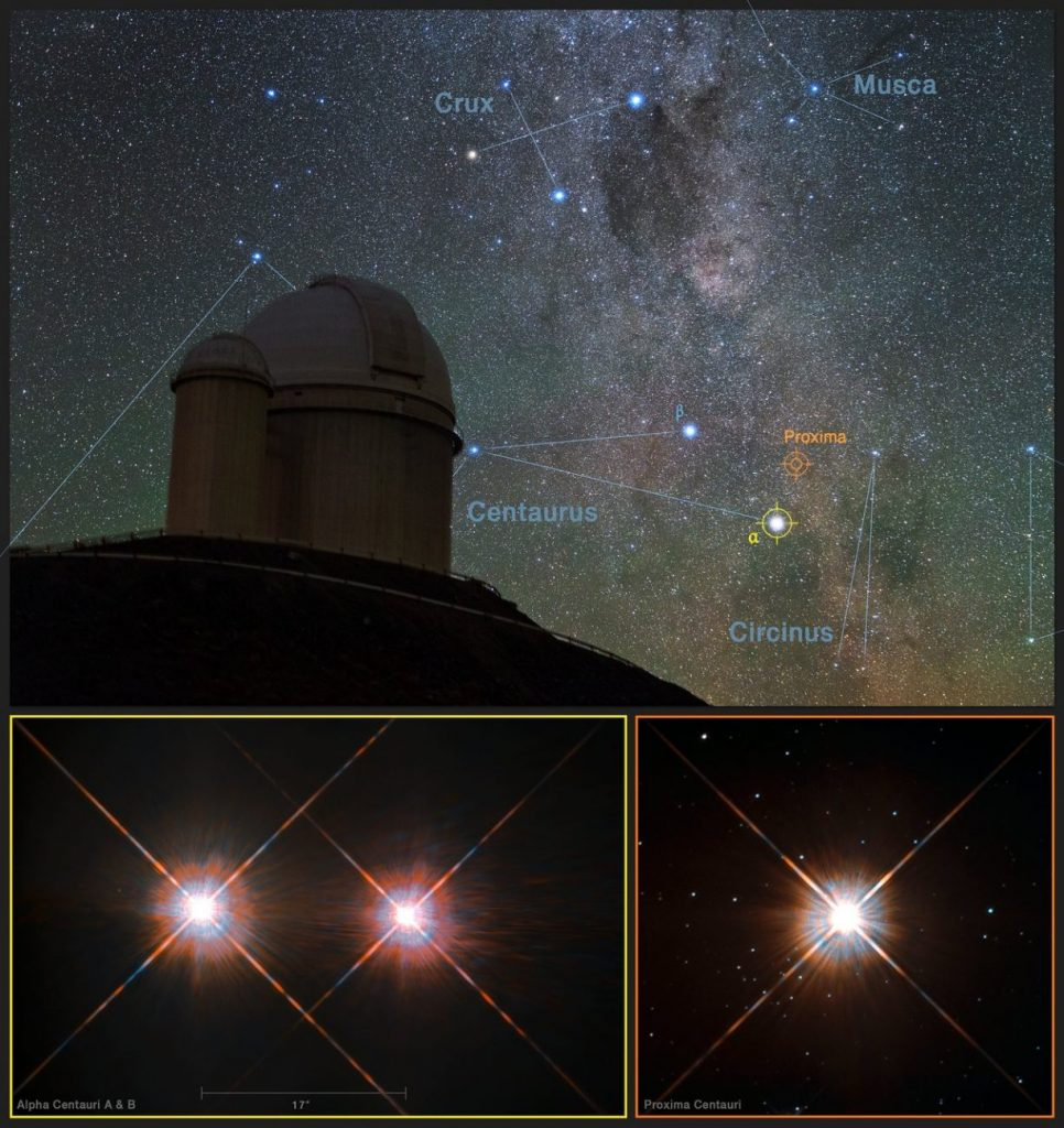 MIT researchers propose a radical method for aliens elsewhere in the universe. The ESO 3,6-meter telescope located at the La Silla Observatory in Chile, with images of the stars Proxima Centauri, is shown in this image.