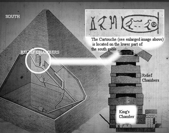 The Location of Khufu's 'Cartouche.' Image Credit: Civradio.