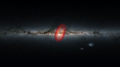 This is how the Milky Way looks from Earth. The middle section circled in red is where the fossil galaxy Hercules is located. Credit: Danny Horta-Darrington (Liverpool John Moores University), ESA/Gaia, and the SDSS