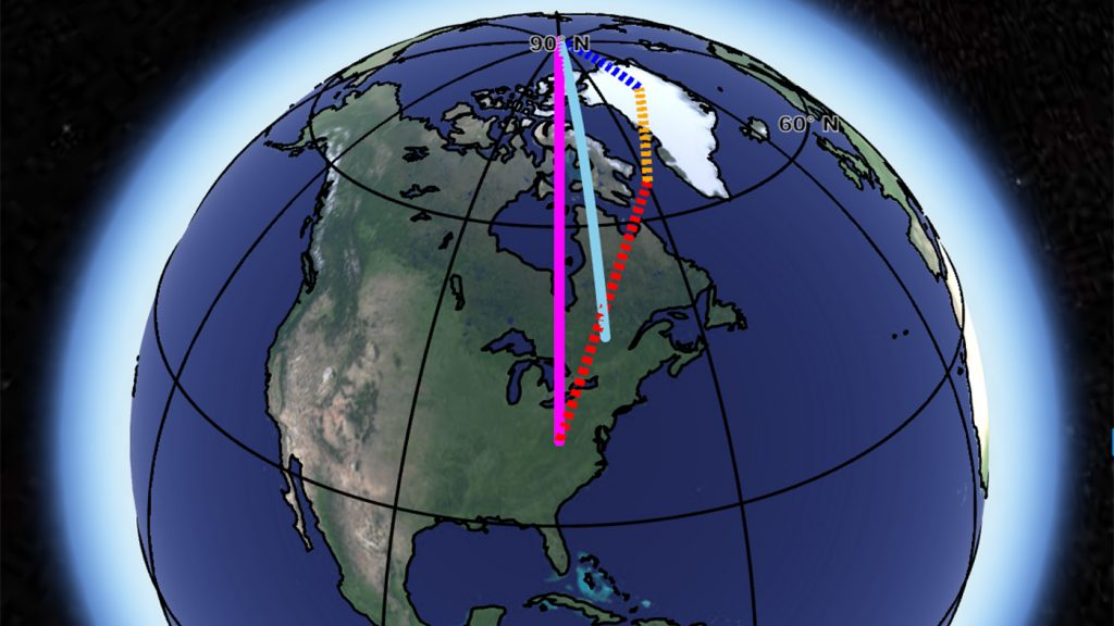 The observed direction of polar motion, shown as a light blue line, compared with the sum (pink line) of the influence of Greenland ice loss (blue), postglacial rebound (yellow) and deep mantle convection (red). The contribution of mantle convection is highly uncertain. Credit: NASA/ JPL-Caltech