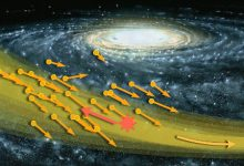 "According to the study, our entire Solar System is about to ""sink"" into the remains of an ancient galaxy, long devoured by the Milky Way. Image Credit: C. O'Hare; NASA/Jon Lomberg"