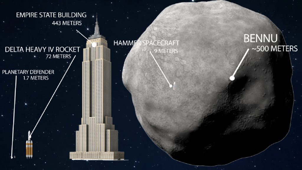 The size of Asteroid Bennu. Image Credit: Lawrence Livermore National Laboratory.