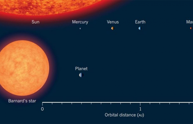 Astronomers say that the exoplanet could harbor primitive alien life. Image Credit: Villanova University.