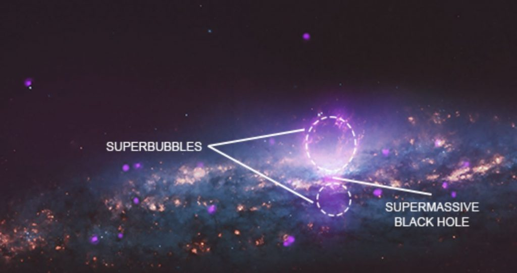 Image Credit: X-ray: NASA/CXC/University of Michigan/J-T Li et al.; Optical: NASA/STScI.