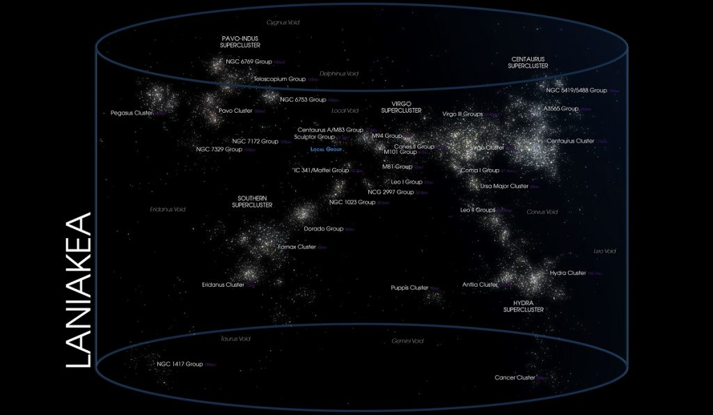 A map of Laniakea. Part of a larger image found HERE.