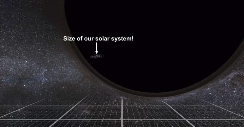 This Fascinating Video Shows the Incredible Scale of Black