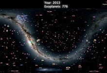 A map of more than 4,000 exoplanets. (via YouTube)