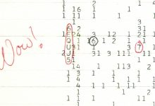 Photo of 42 Years Ago, Astronomers Detected the Enigmatic Wow! Signal