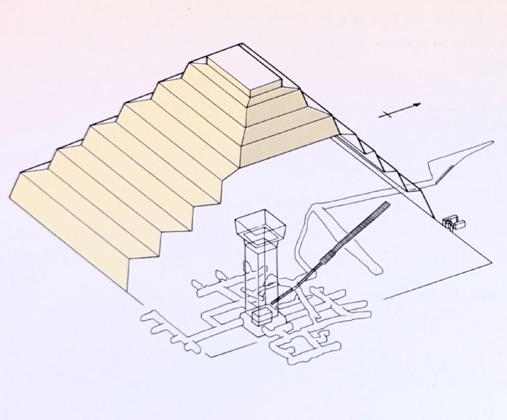 Illustration showing the world beneath Djoser's Step Pyramid. Image Credit: The Complete Pyramids. Mark Lehner. p.88.