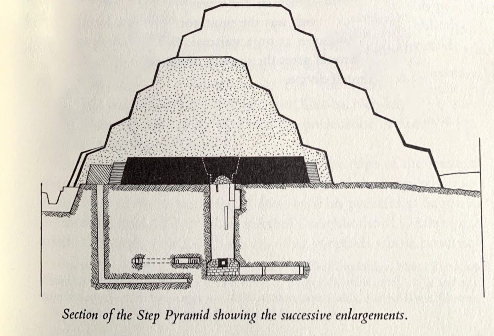 Step Pyramid of Djoser and its successive extensions. Image Credit: Ahmed Fakhry. The Pyramids, p.39.