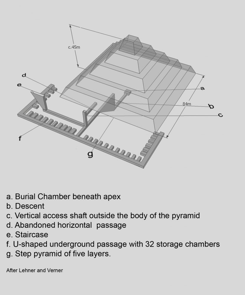 Plan of the Layer Pyramid. Image Credit: Wikimedia Commons.