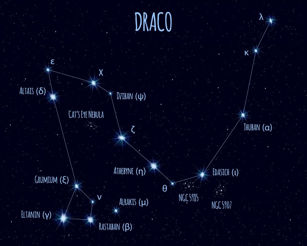 An illustration of the constellation of Draco. Shutterstock.