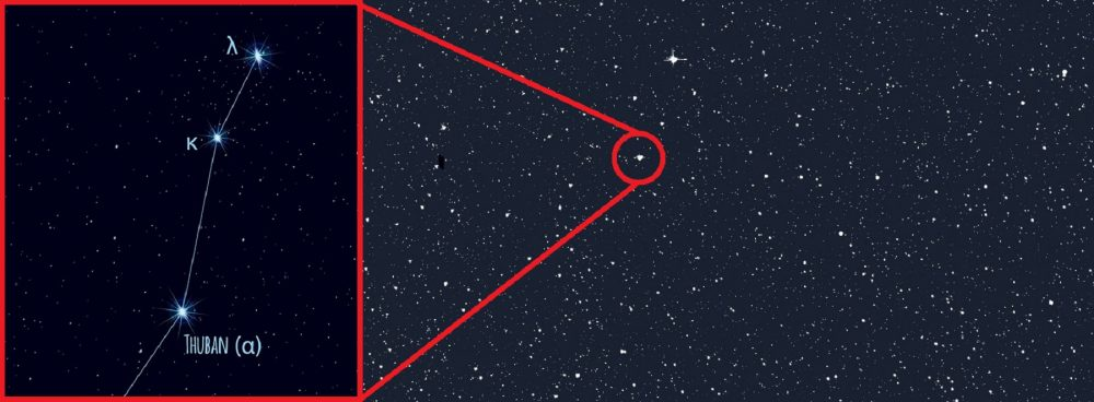 Location of Alpha Draconis in the sky. Image Credit: TESS / NASA / MIT /Shutterstock.