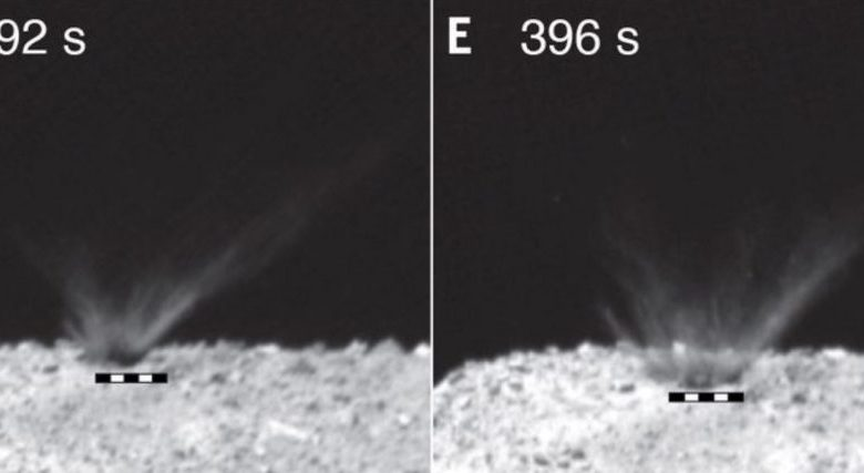 A sequence of images photographed by the Hayabusa2 spacecraft showing the SCI impacting the surface of asteroid Ryugu. Image Credit: JAXA.