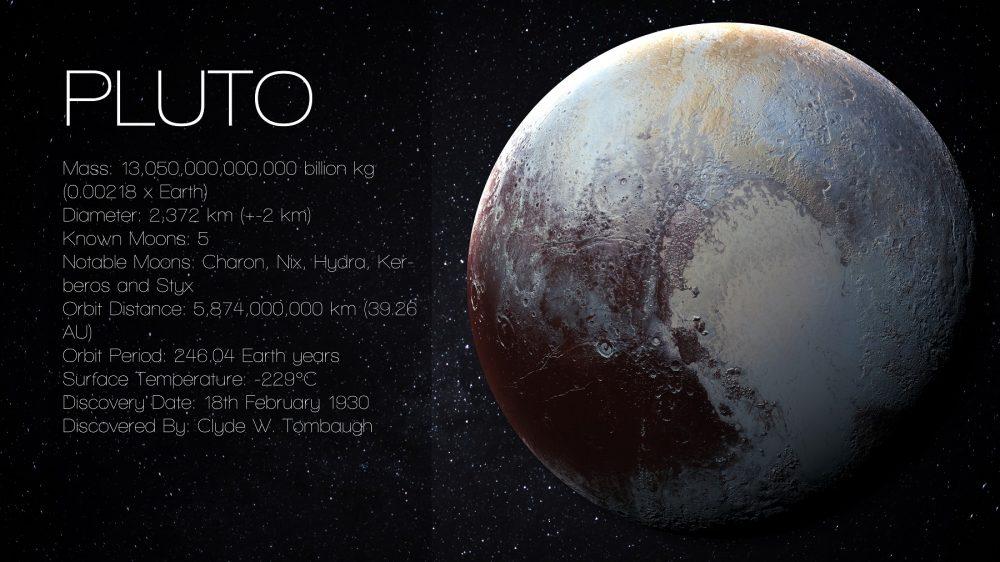 An infograph about dwarf planet Pluto. Shutterstock.