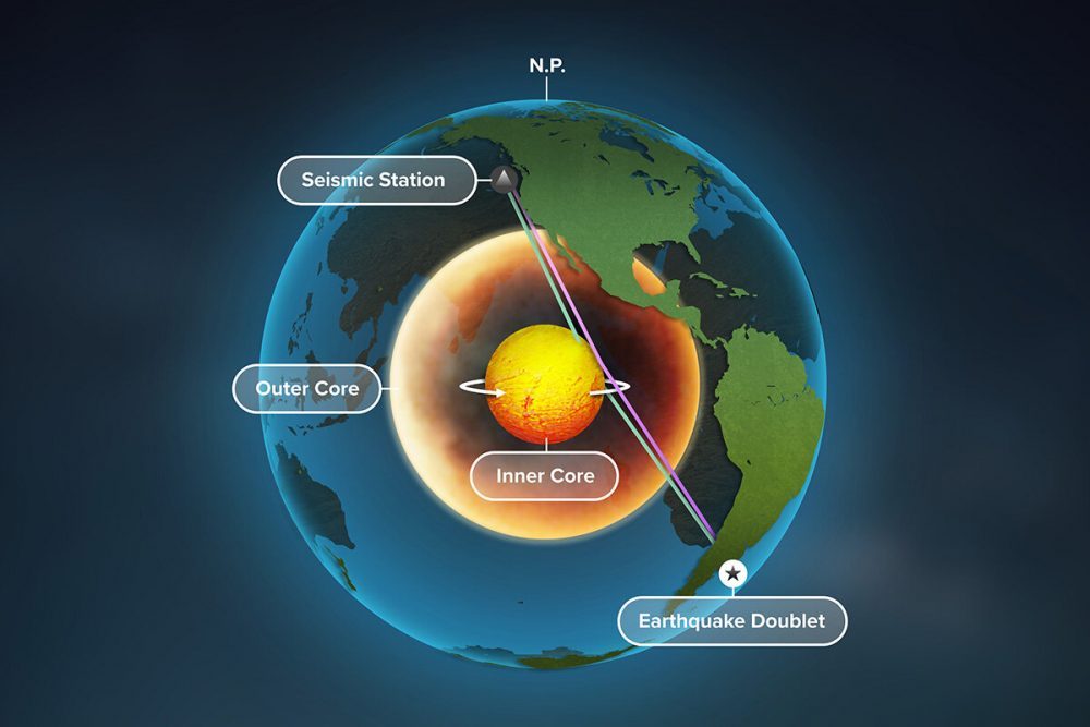 A new study of Earth's inner core revelas unprecedented data about the heart of our planet. Image Credit: Michael Vincent.