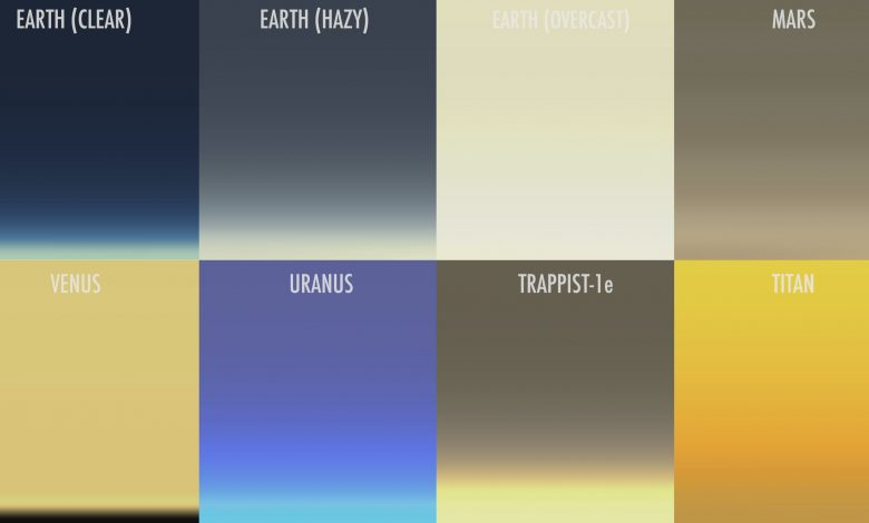 A screenshot showing the simulated sunsets on different worlds. Image Credit: Geronimo Villanueva/James Tralie/NASA's Goddard Space Flight Center.