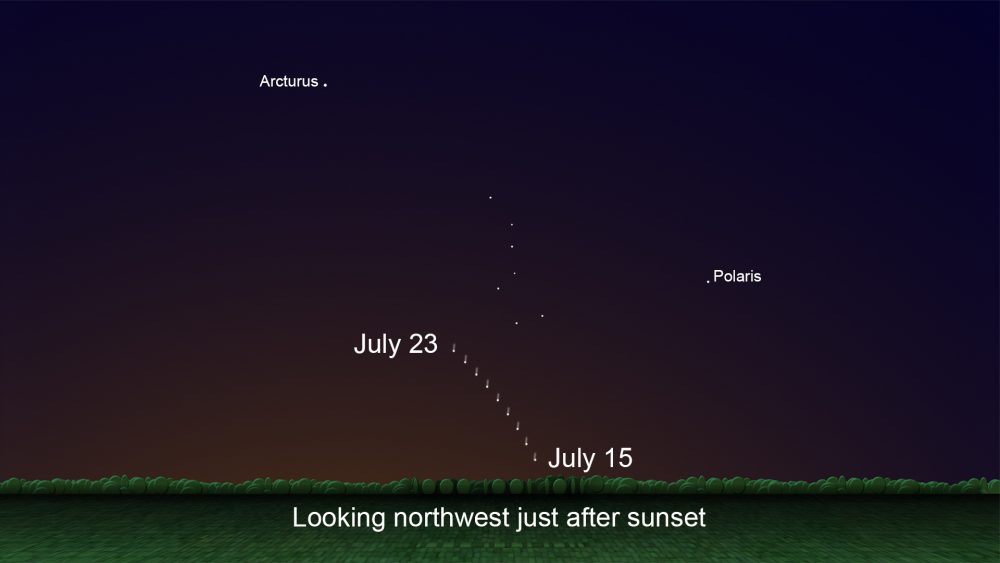 A skychart showing the location of Comet C/2020 F3 just after sunset, July 15 through 23. Image Credit: NASA/JPL-Caltech.