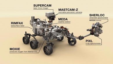 Photo of 3 Reasons Why NASA's Perseverance Rover Could be Our Best Rover on Mars