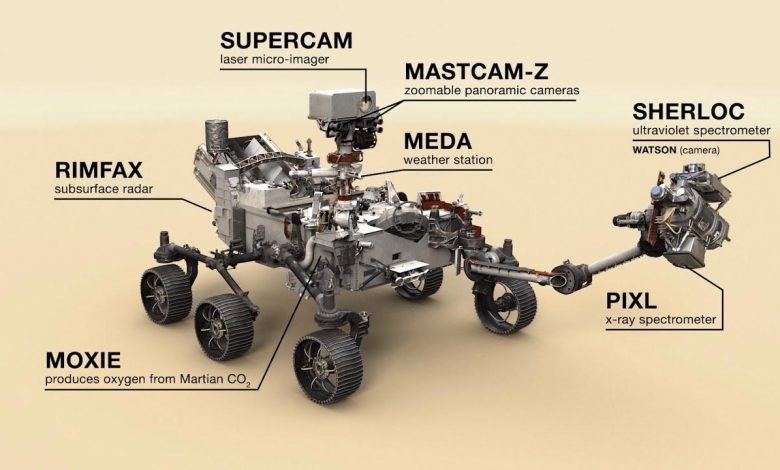 A detailed view at the characteristics of the Mars 2020 Perseverance Rover. Image Credit: NASA.