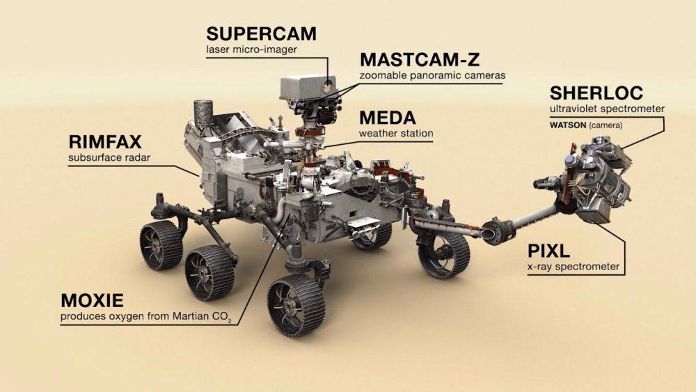 A detailed view at the characteristics of the Mars 2020 Perseverance Rover. Image Credit: NASA.