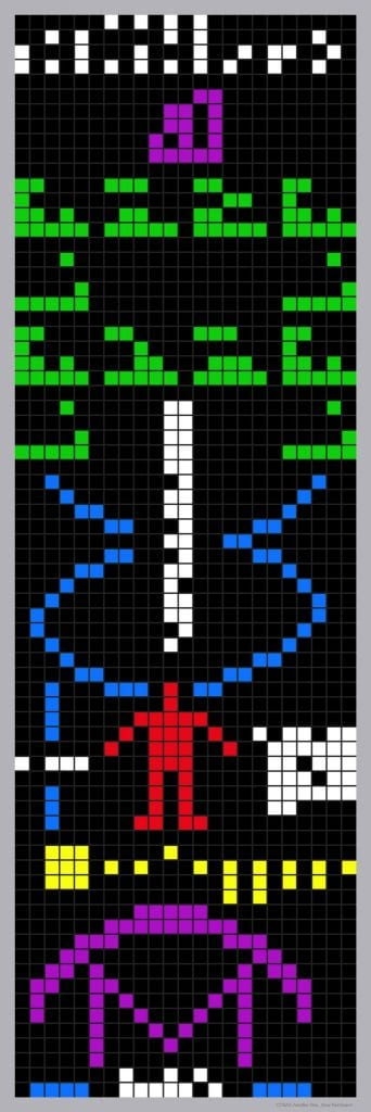 The entire Arecibo message with its 73 lines and 23 columns.