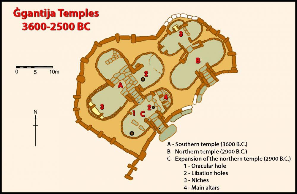 A map of the Ggantija Temple Complex. Source: Wikipedia