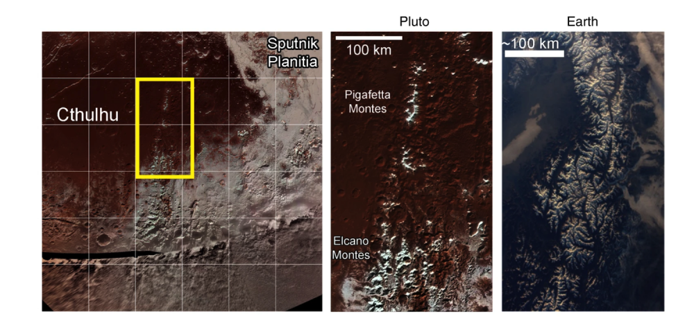 Pluto mountain tops compared to Earth. Image Credit: Nature Communications.