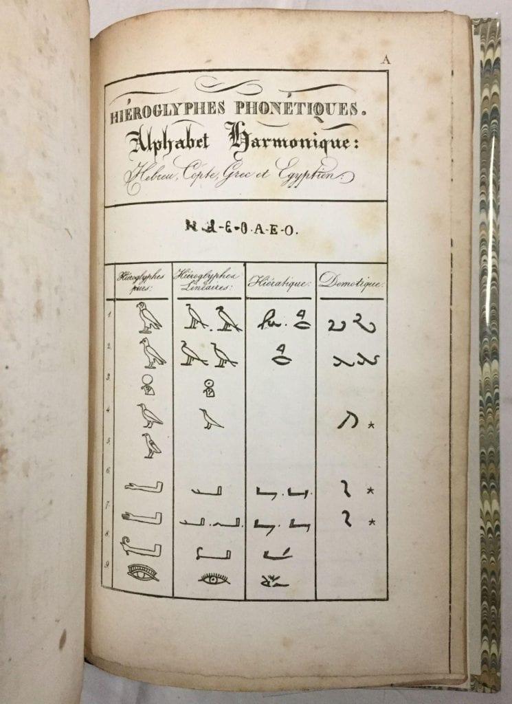 One of the pages of Précis du système hiéroglyphique des anciens Égyptiens, published in 1824 by Jean Champollion.