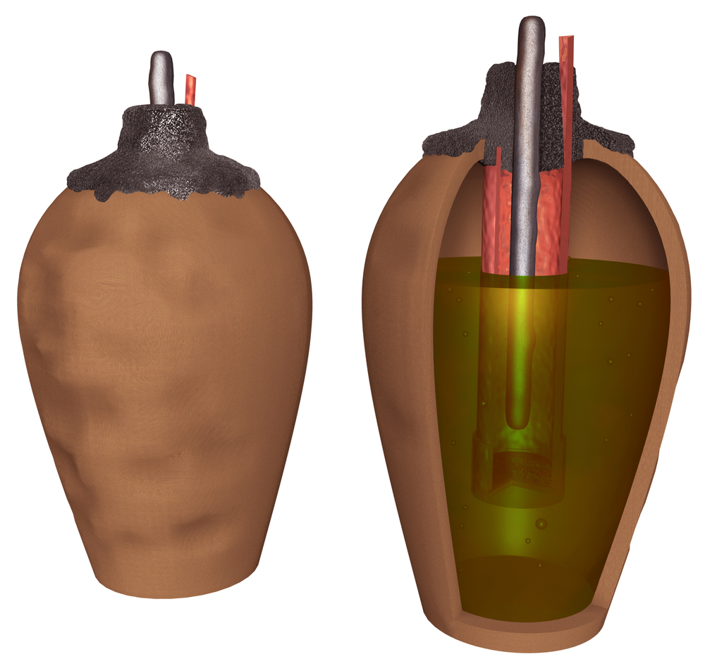 Here is an illustration of the mechanism of a Baghdad Battery. All you need to do is fill it with vinegar or acid. Credit: Shutterstock