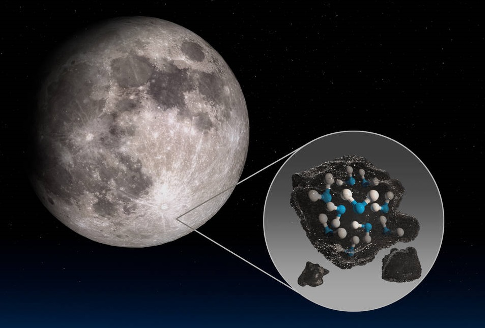 NASA's clever illustration of the Clavius crater and how water is trapped in the soil on the surface on the Moon. Credit: NASA