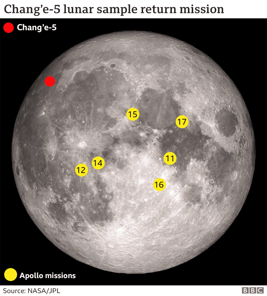 The exact locations of all six crewed moon landings from the Apollo program compared to the location of the current Chinese Chang'e 5 mission. Credit: NASA/JPL/BBC