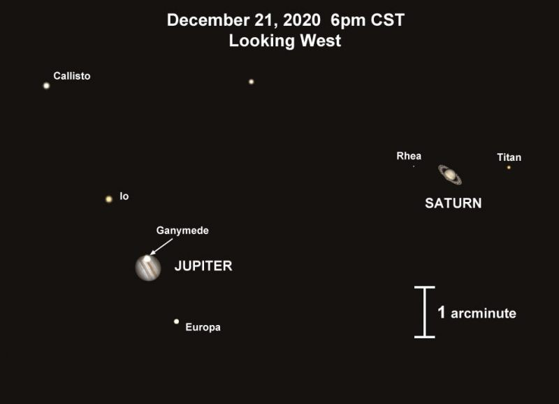 Here is how the planets and moons will be positioned in the sky on the night of December 21. Credit: Uspelite
