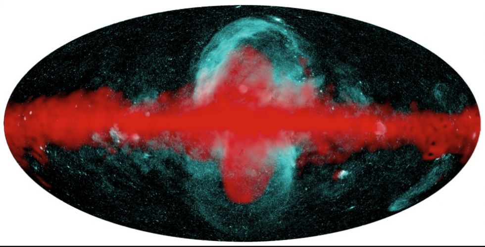 The Milky Way bubbles observed by eROSITA (in blue shades) and the region of harder radiation known as the Fermi Bubbles in red. Credit: Roscosmos