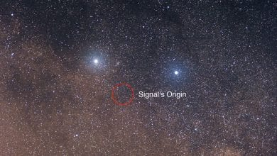 An image showing Proxima Centauri in Space. Circled in red is the approximate location from where the alien signal originated from. Image Credit: Wikimedia Commons / CC BY-SA 3.0.
