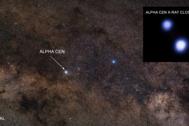 The location of Alpha Centauri marked by an arrow. Image Credit: Image credit: Optical: Zdenek Bardon; X-ray: NASA/CXC/Univ. of Colorado/T. Ayres et al.