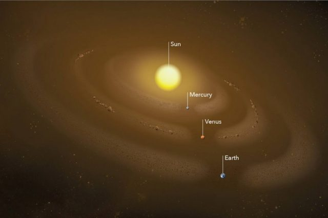 This illustration shows all the dust rings orbiting the Sun. Now, scientists have revealed the first photograph of the dust ring near Venus. Credit: Mary Pat Hrybyk-Keith / Goddard Space Flight Center
