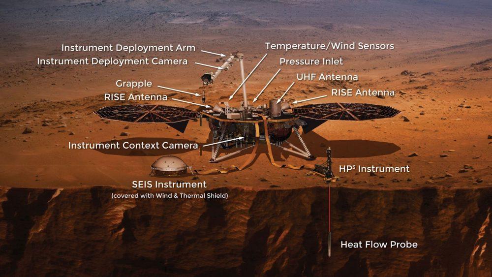 NASA's InSight lander and its instruments. Credit: NASA/JPL-Caltech