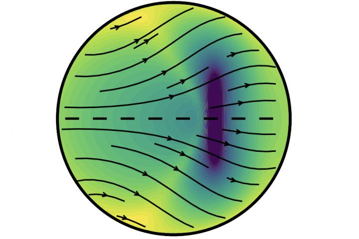 Here is an illustration of the latest model created by seismologists from UC Berkeley. It suggests that Earth's inner core has been growing much faster on one side. The illustration shows the distribution of crystals from the East side of the core (the one growing faster) towards the poles. This gravitational spread helps keep the core spherical. Credit: Graphic by Marine Lasbleis