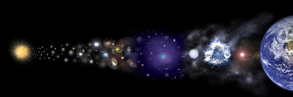 An illustration portraying the expansion and evolution of the universe from the moment of the Big Bang. Credit: NASA / CXC / M.WEISS