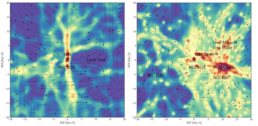 These two density maps show the local universe in different dimensions with the known features in red and the filamentary features that act as bridges between the galaxies shown in yellow. Credit: Hong et. al., Astrophysical Journal