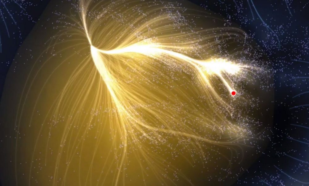 The Laniakea Supercluster and the Milky Way with a red dot. Credit: TULLY, R. B., COURTOIS, H., HOFFMAN, Y & POMARÈDE, D. NATURE 513, 71–73 (2014)
