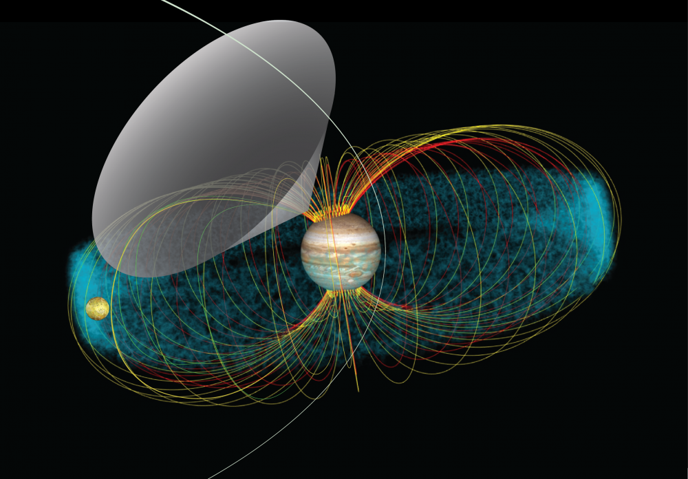 A conceptual image featuring Jupiter and Io and their interaction. Jupiter's magnetic field lines are represented in yellow/orange/red lines. The blue cloud represents the Io plasma torus which is a region withing Io's orbit with a higher concentration of ions and electrons. The grey cone represents the emmergence of radio emissions. The long white line represents Juno's orbit. Credit: NASA/GSFC/Jay Friedlander