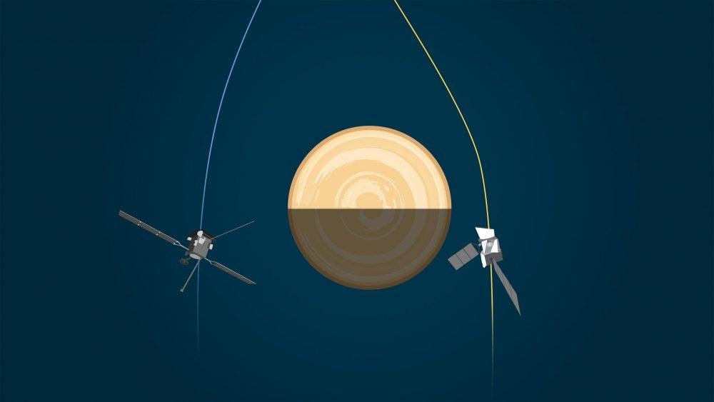 Two Venus flybys will occur almost simultaneously next week. Credit: ESA