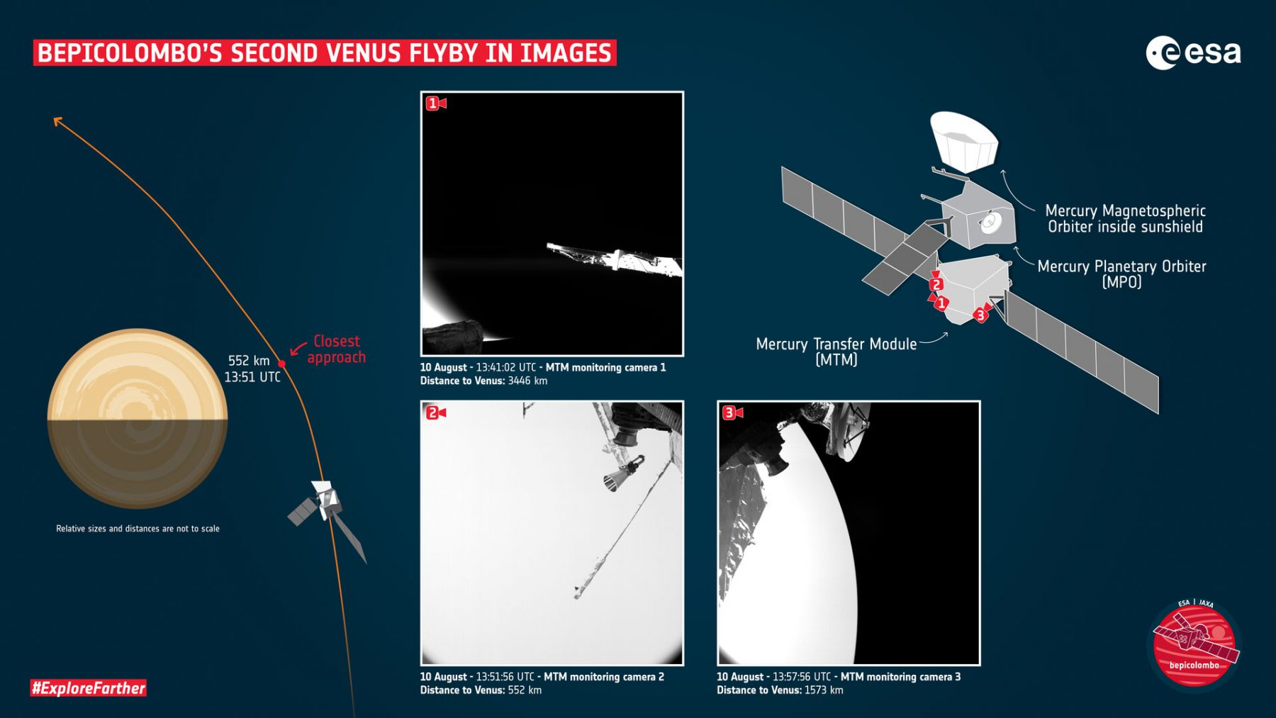 Several images from the different cameras on the BepiColombo spacecraft. Credit: ESA/BepiColombo/MTM, CC BY-SA 3.0 IGO