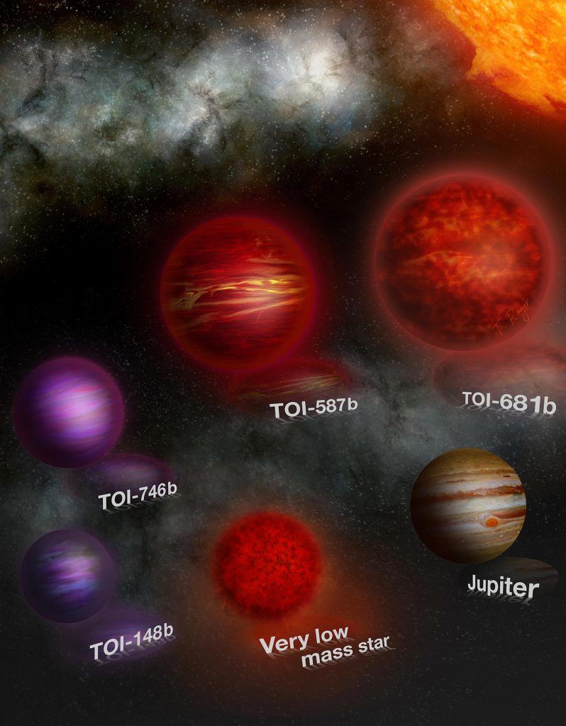 The newly discovered five massive brown dwarfs TOI-746b, TOI-587b, TOI-681b, TOI-148b, and TOI-1213, which is a very low mass star compared to the size of Jupiter. Credit: Thibaut Roger / UNIGE