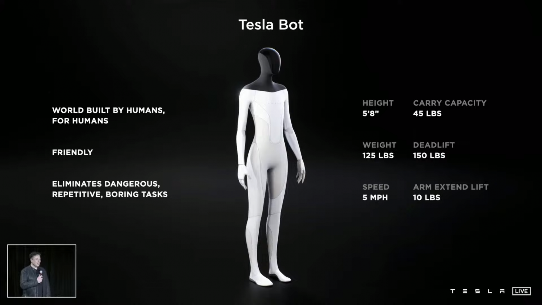 Screenshot from Tesla's AI Day broadcast with information about the Tesla Bot. Credit: CNET Youtube/Tesla