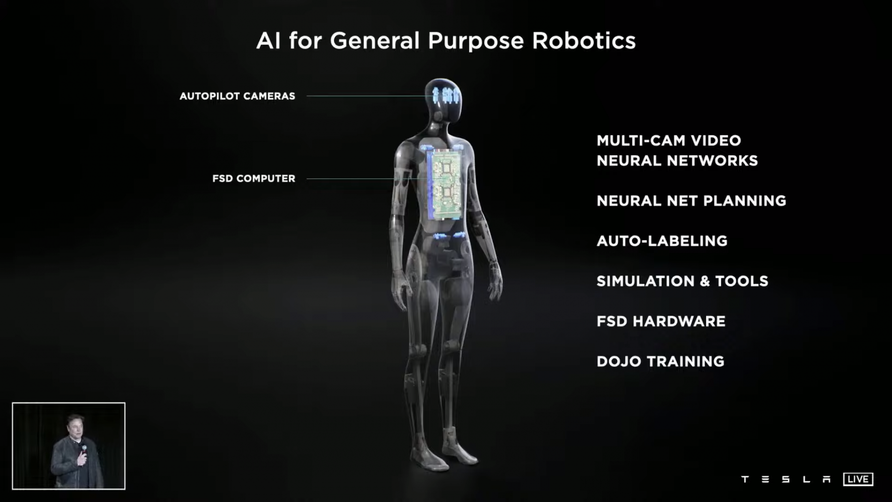 More information about the software that is going to be used. Credit: CNET Youtube/Tesla
