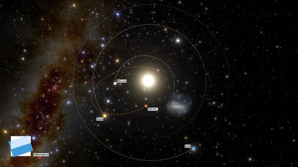 The unusual orbit of 2021 PH27 against the background of neighboring orbits; the positions of the planets are shown at the time of the discovery of the asteroid on August 13, 2021. Credit: CTIO, NOIRLab, NSF, AURA, J. da Silva (Spaceengine)