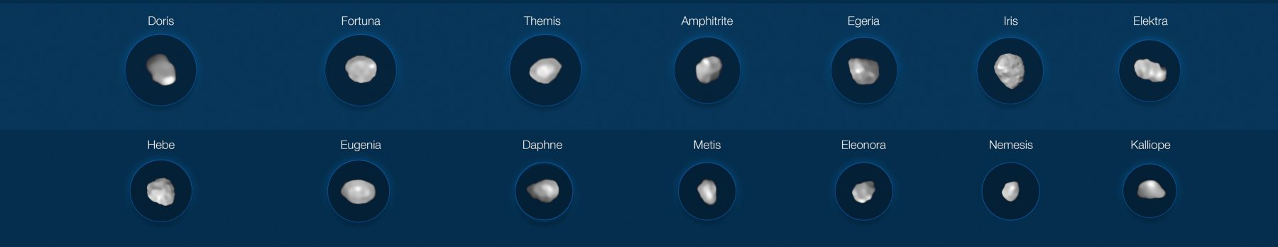 Next group of asteroids that were photographed. Credit: M. Kornmesser, Vernazza et al. (ESO); MISTRAL algorithm (ONERA / CNRS)